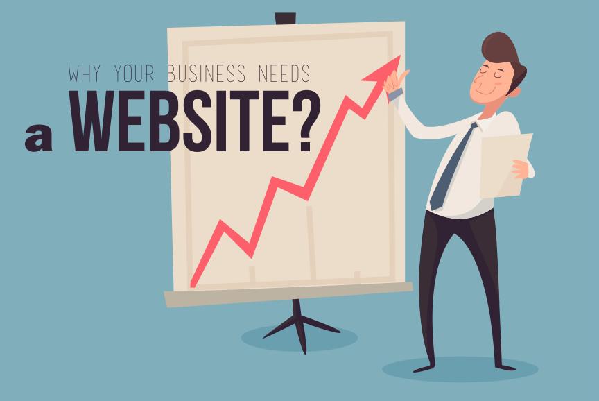 Website Strategies